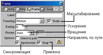 панель Frame