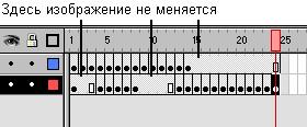 Рис. 3. Временная шкала